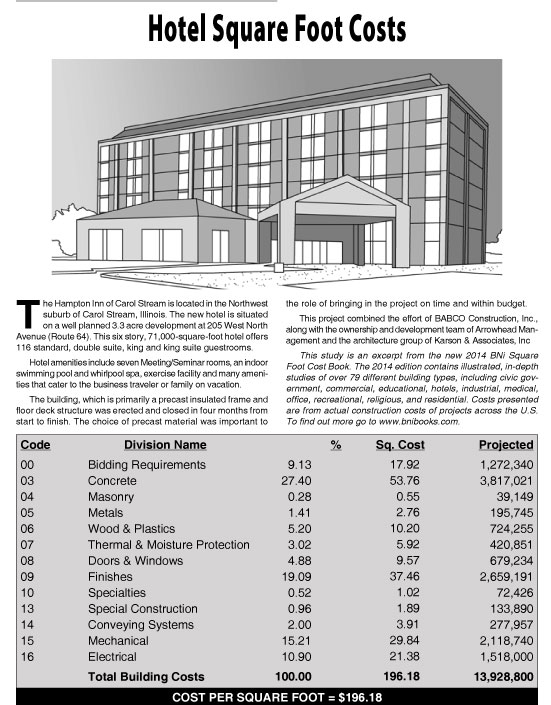 Hotel square foot costs construction workzone Estimated building costs